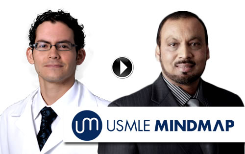 Intro to USMLE Mindmaps (video)